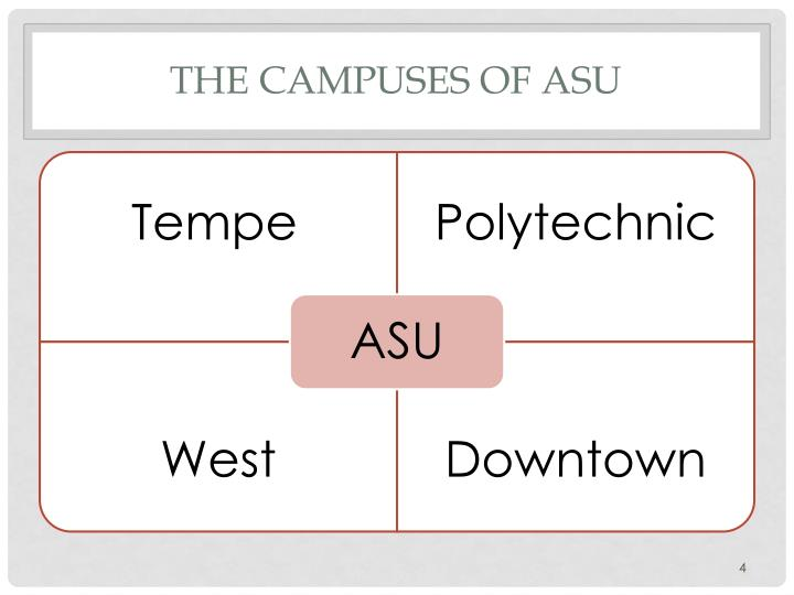 The Campuses of ASU