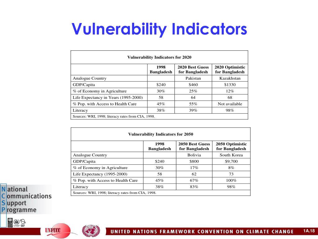 PPT - Developing Baseline Socioeconomic Scenarios for V&A
