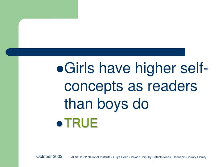 Girls have higher self-concepts as readers than boys do
