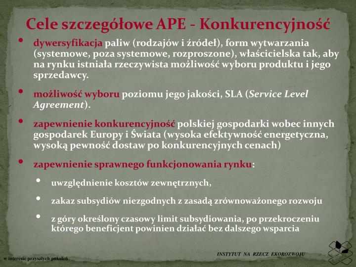Cele szczegółowe APE - Konkurencyjność
