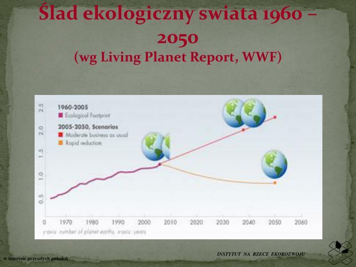 Ślad ekologiczny swiata 1960 – 2050
