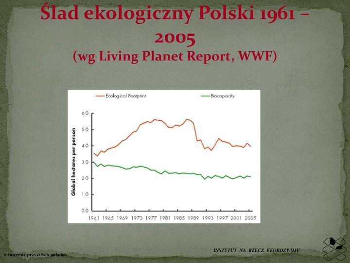 Ślad ekologiczny Polski 1961 – 2005