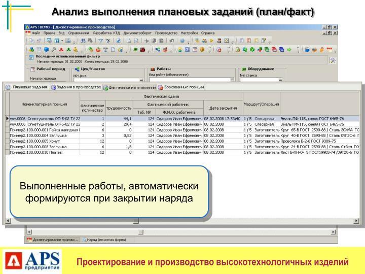 Анализ выполнения плановых заданий (план/факт)