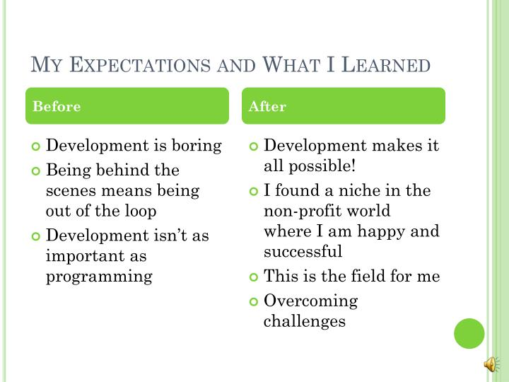 My Expectations and What I Learned