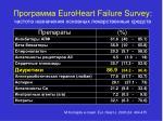 euroheart failure survey