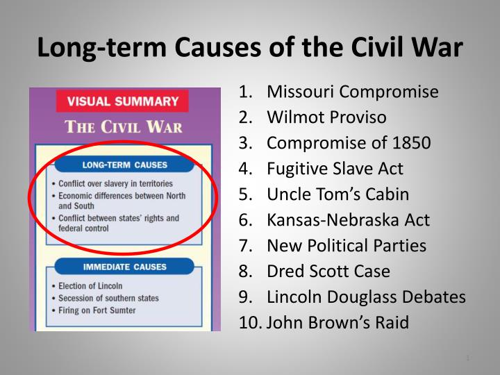 long and short term causes of world war 1 essay long and short term causes of world war 1 – essay the quote embodied within the name woodrow wilson (us president 1913-21) is that world war 1 (ww1 - 1914-1918) was 'the war to end all war.