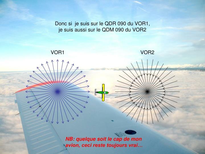 Donc si  je suis sur le QDR 090 du VOR1, je suis aussi sur le QDM 090 du VOR2