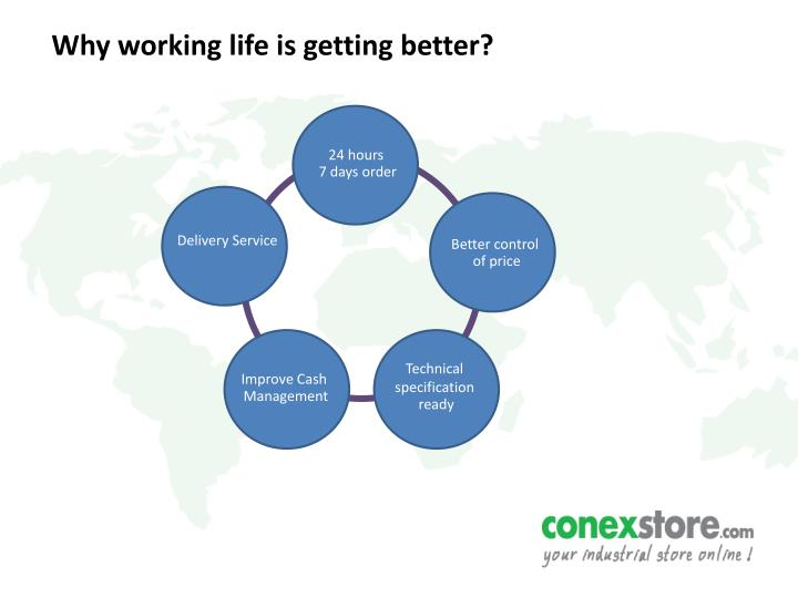 Why working life is getting better?