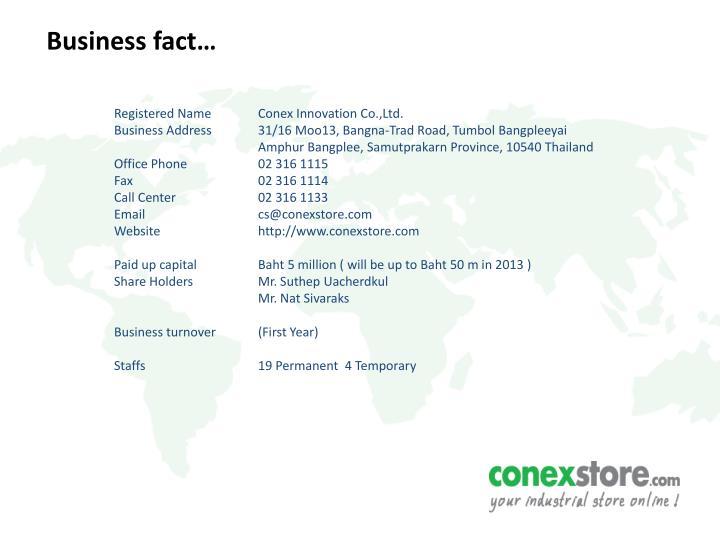 Business fact…
