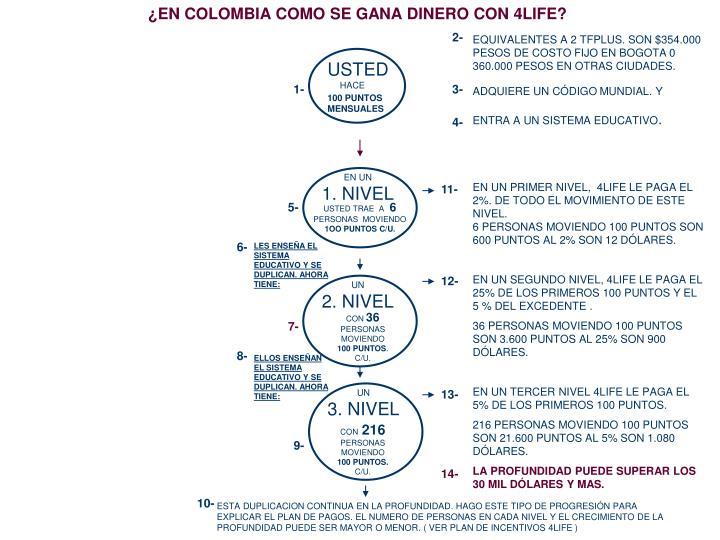 EQUIVALENTES A 2 TFPLUS. SON $354.000 PESOS DE COSTO FIJO EN BOGOTA 0 360.000 PESOS EN OTRAS CIUDADES.