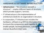 hardware software infrastructure