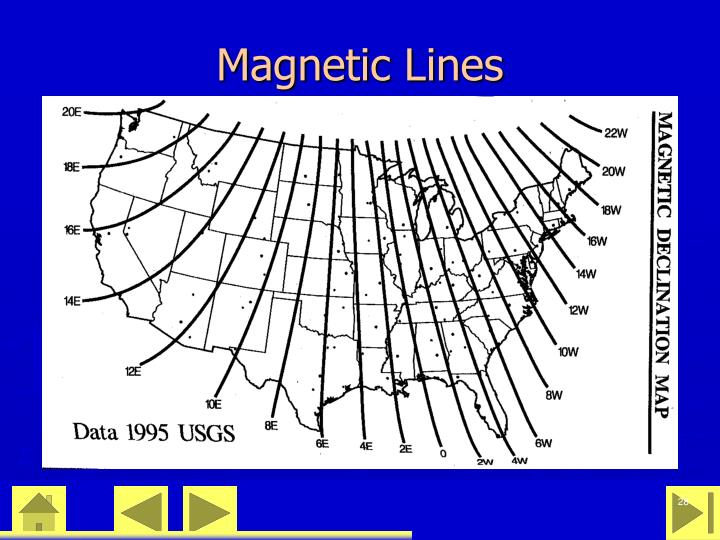 Magnetic Lines