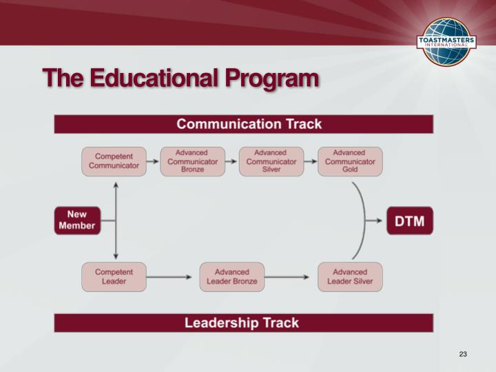 The Educational Program