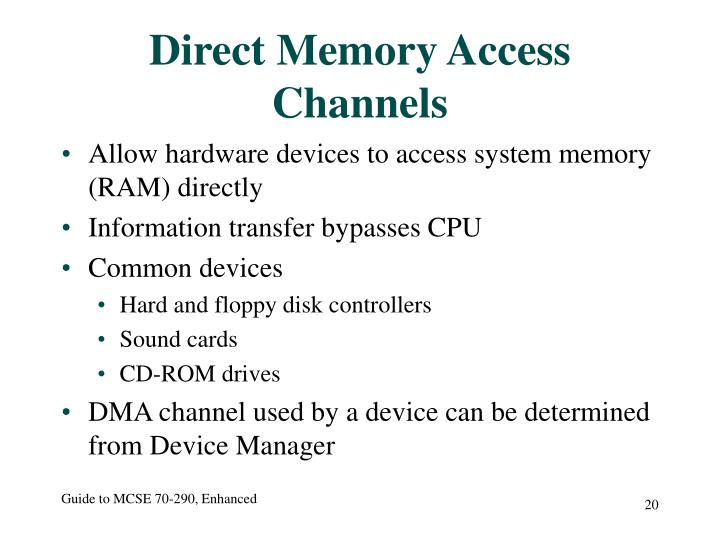 Direct Memory Access Channels