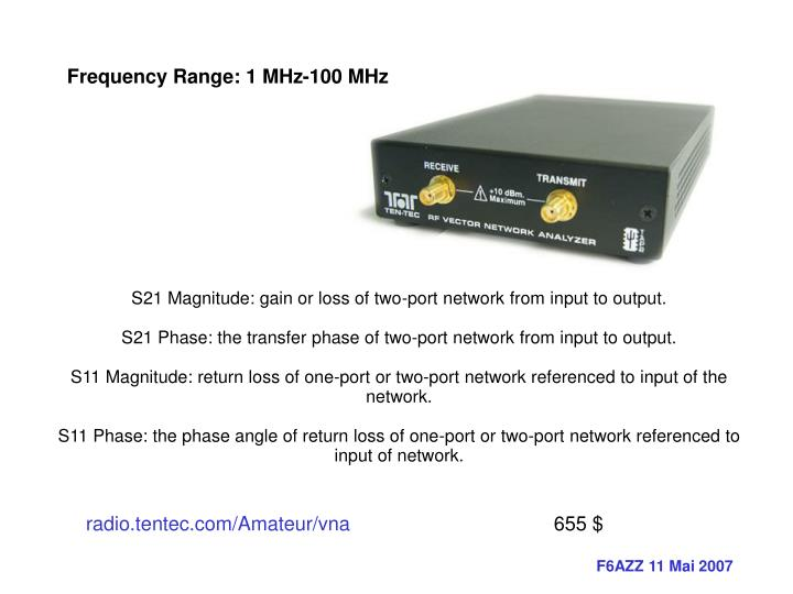 Frequency Range: 1 MHz-100 MHz