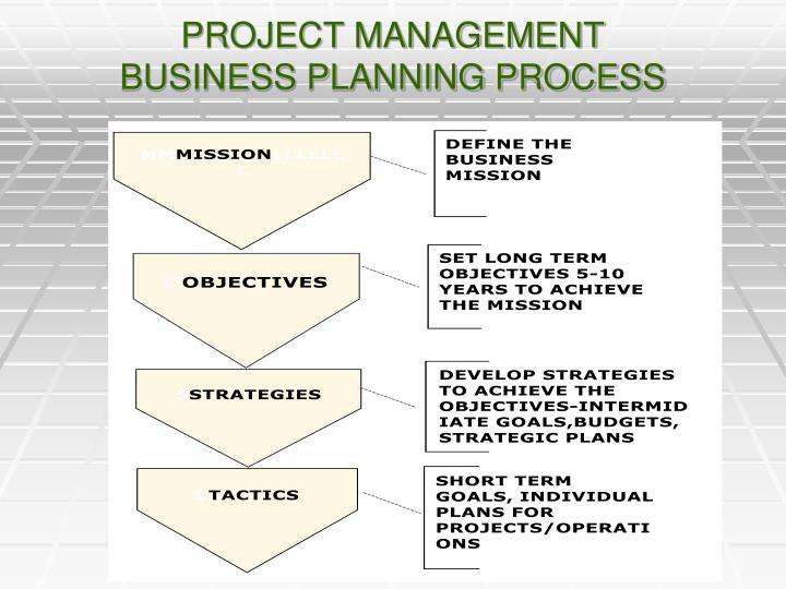 project management planning process pdf