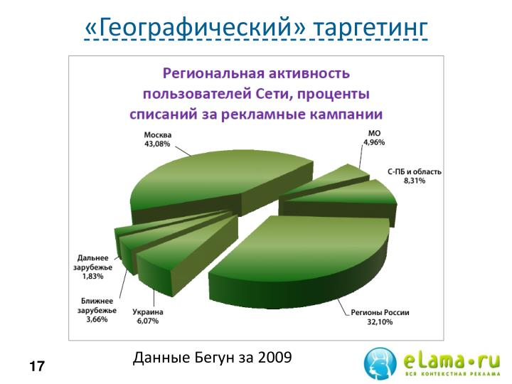 «Географический»