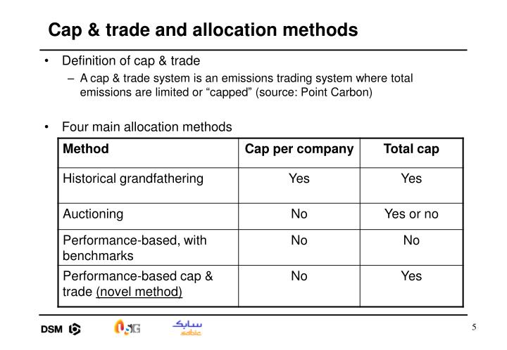 Cap & trade and allocation methods