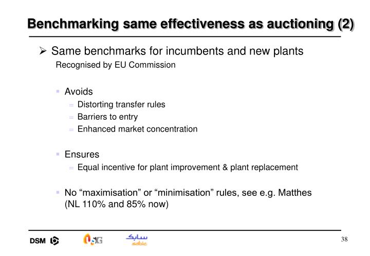 Benchmarking same effectiveness as auctioning (2)
