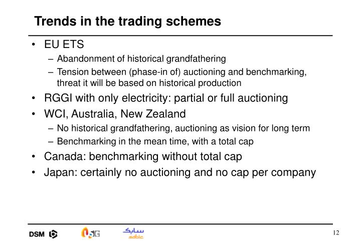 Trends in the trading schemes