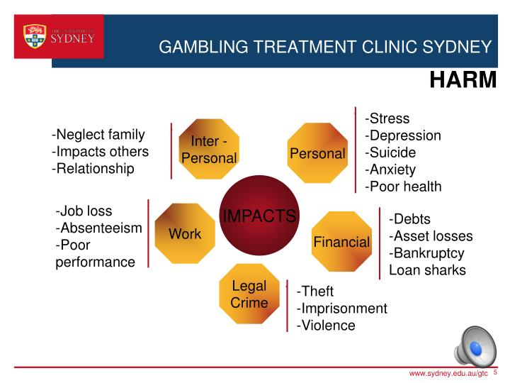 Gambling treatment clinic sac outils roulettes