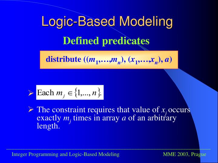 The constraint requires that value of