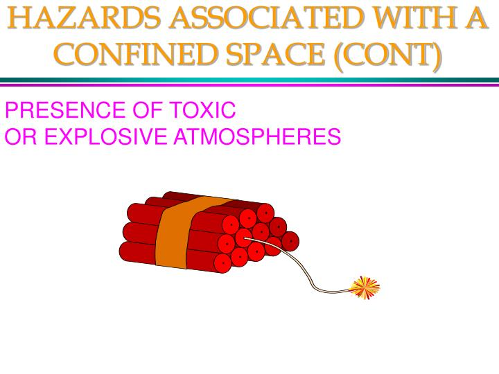 HAZARDS ASSOCIATED WITH A CONFINED SPACE (CONT)