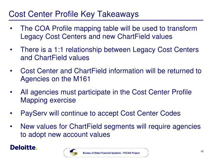 Cost Center Profile Key Takeaways