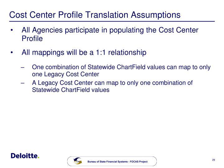 Cost Center Profile Translation Assumptions