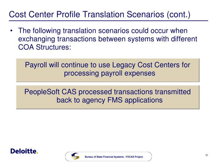 Cost Center Profile Translation Scenarios (cont.)