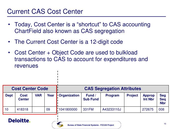 Current CAS Cost Center