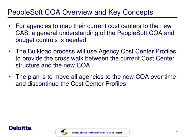 PeopleSoft COA Overview and Key Concepts