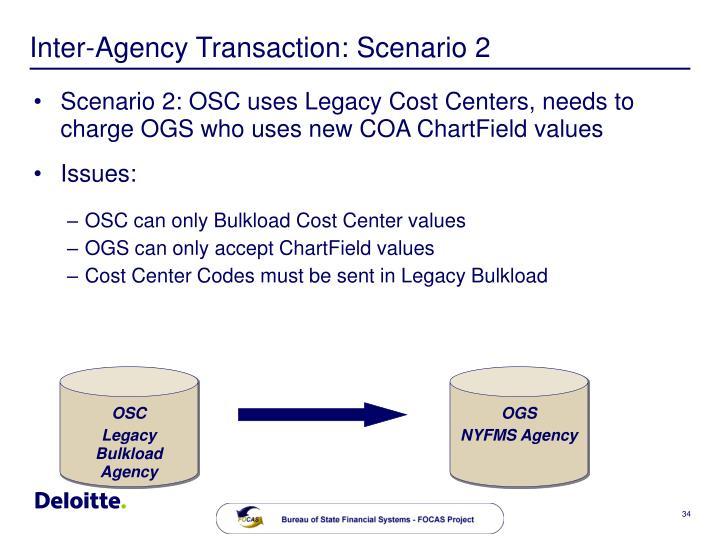 Inter-Agency Transaction: Scenario 2