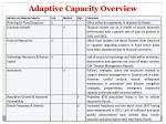 adaptive capacity overview