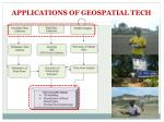 applications of geospatial tech