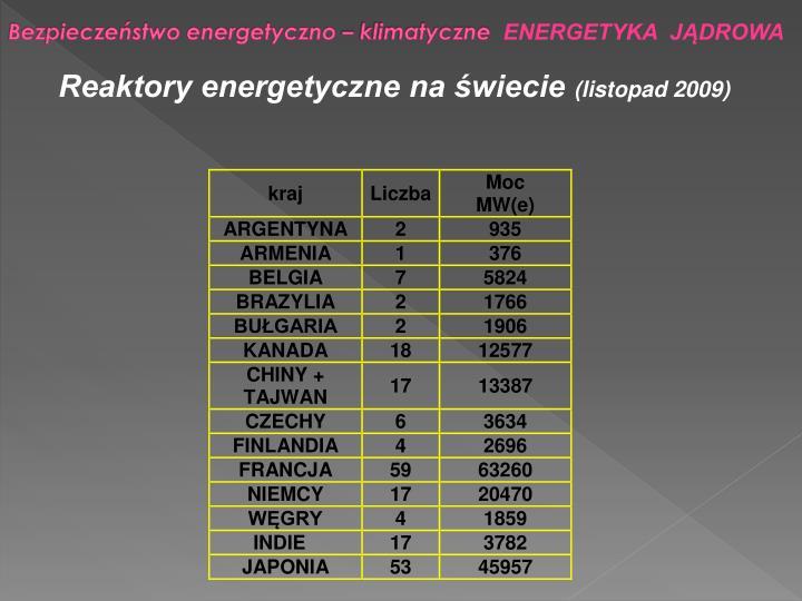 Bezpieczeństwo energetyczno – klimatyczne