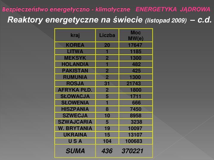 Bezpieczeństwo energetyczno - klimatyczne
