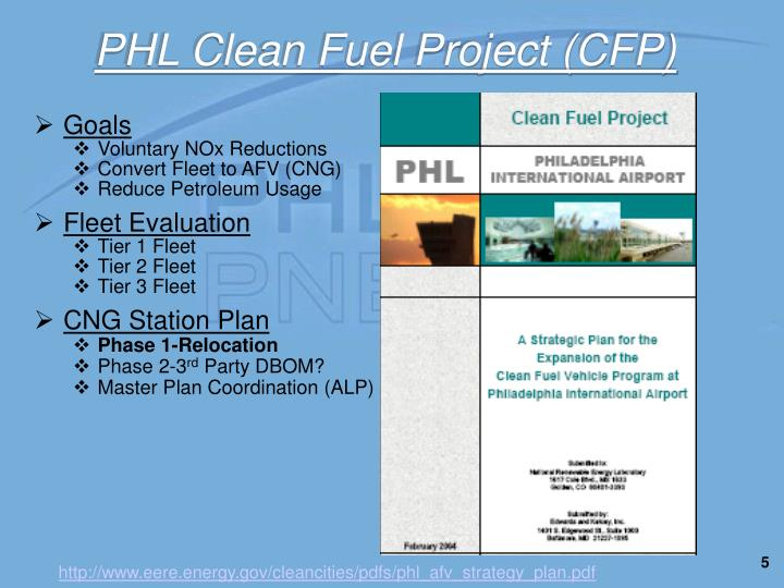PHL Clean Fuel Project (CFP)