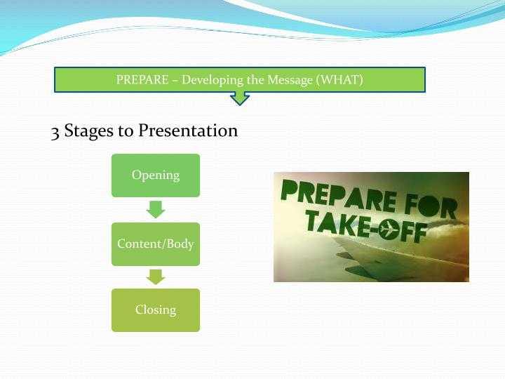 PREPARE – Developing the Message (WHAT)