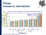 prices canada vs international3