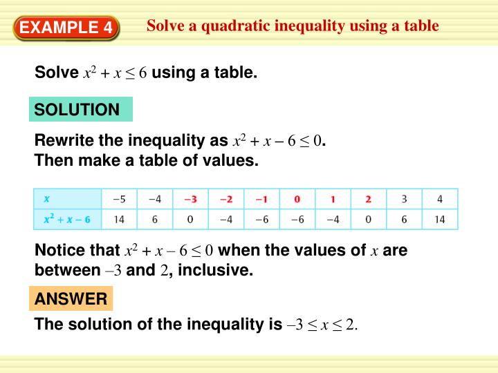 Ppt 49 Solving Quadratic Inequalities Powerpoint Presentation. 49 Solving Quadratic Inequalities Slide2 Answer. Worksheet. Graphing Quadratic Inequalities Worksheet With Answers At Clickcart.co