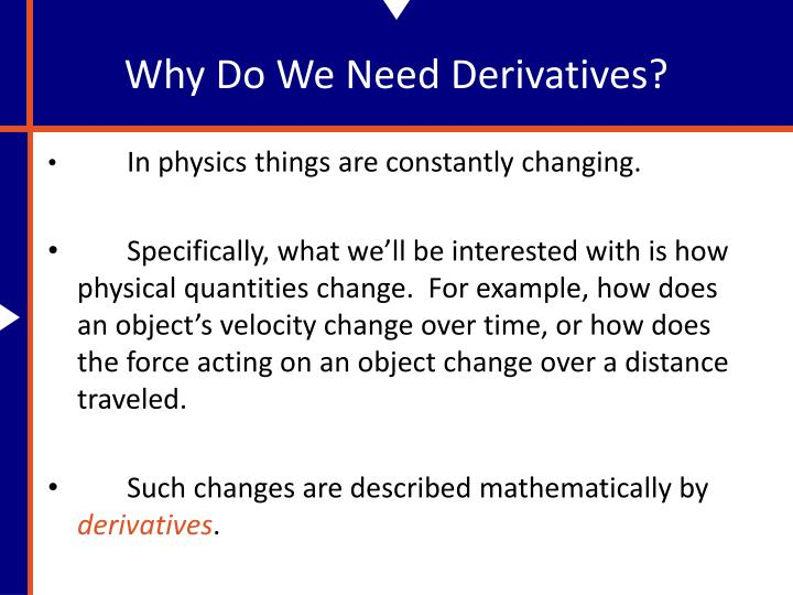 Why do we need derivatives