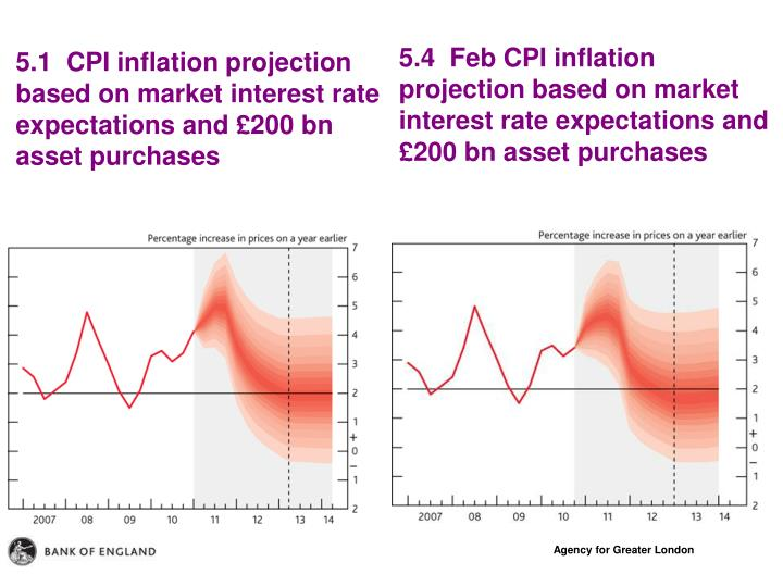 5.4  Feb CPI inflation projection based on market interest rate expectations and £200 bn asset purchases