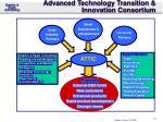 advanced technology transition innovation consortium