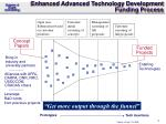 enhanced advanced technology development funding process