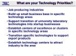 what are your technology priorities