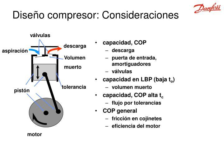 Diseño compresor: