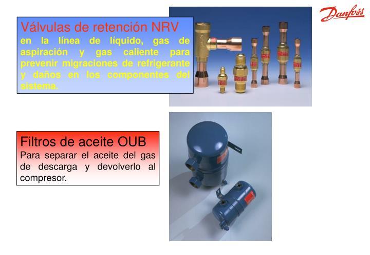 Válvulas de retención NRV