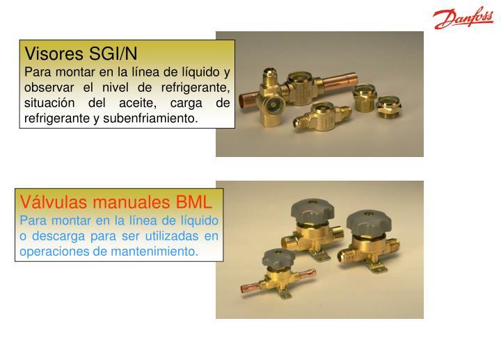 SGI, SGN, BML