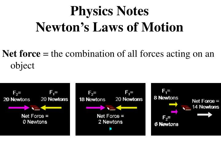 physics notes newton s laws of motion n.
